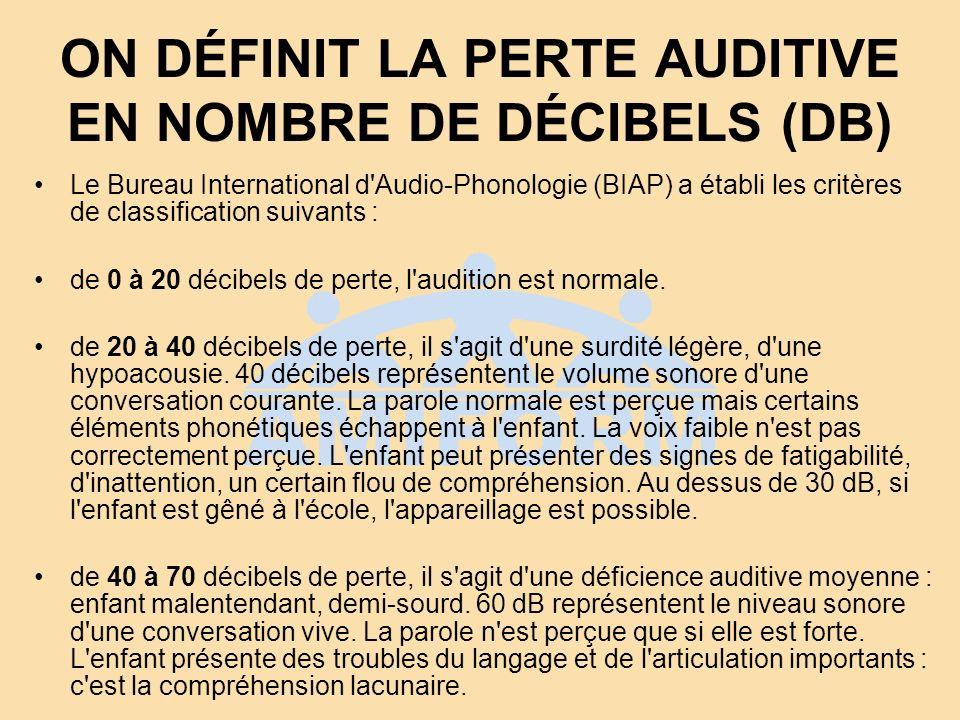 ON DÉFINIT LA PERTE AUDITIVE EN NOMBRE DE DÉCIBELS (DB) Entre 55 et 70 dB de perte, les enfants perçoivent la voix sans comprendre les paroles.