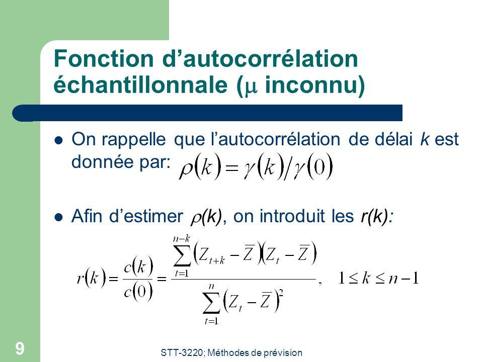 STT-3220; Méthodes de prévision 10 Propriétés des r(k) Sous des hypothèses générales sur le processus, en particulier sur les hypothèses de moments (i), où, où K est fixé par rapport à n.
