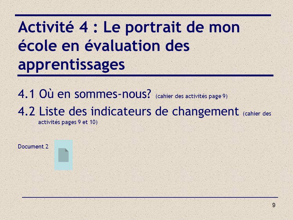 10 Activité 5 : Pratique de planification et dévaluation à promouvoir dans lécole 5.1 Les pratiques de planification - Problématiques.