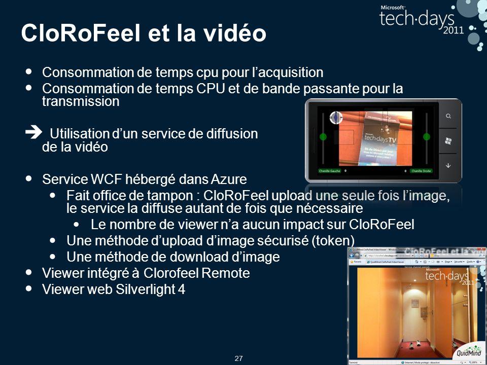 28 Architecture logicielle CloRoFeel webCam Grabber Video Service Web viewer CloRoFeel Remote