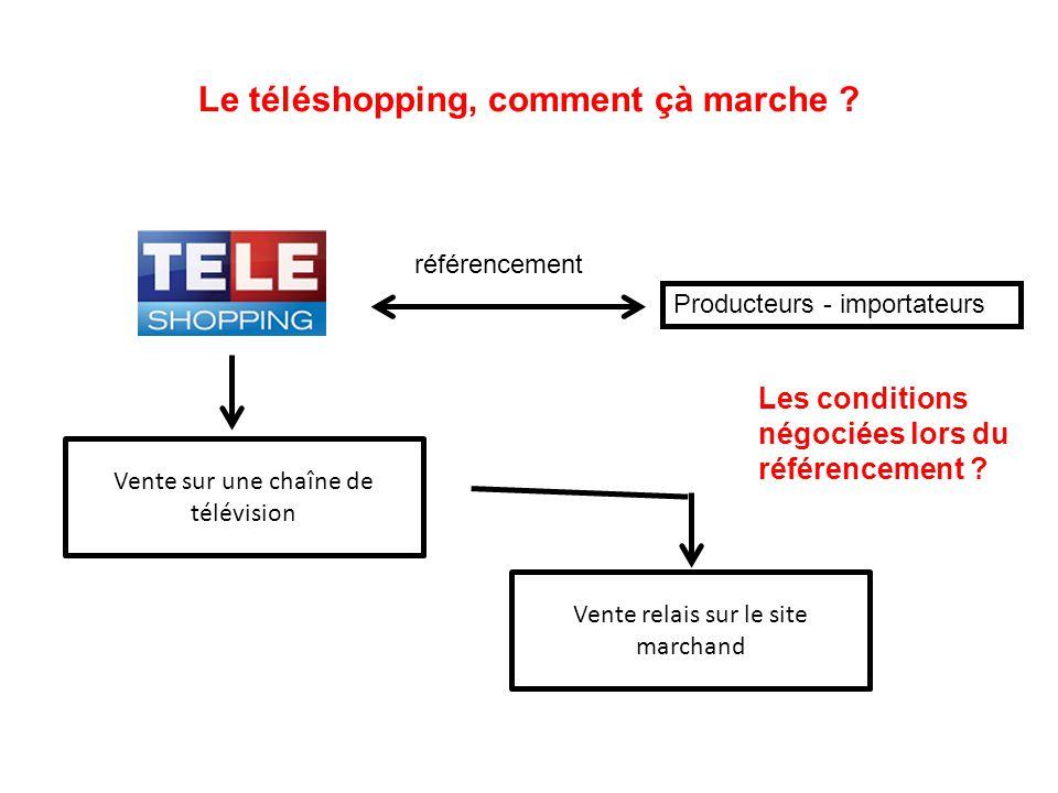 Présentez les forces et les faiblesses de cette forme de vente pour lentreprise de télé achat http://www.m6boutique.com/home.asp ?cplib=webgains_ope_136827 https://www.teleshopping.fr/