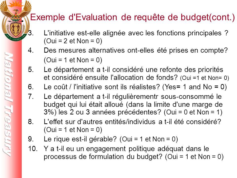 Allons + loin- Révision des mesures - Habituellement, les tractations concernant l allocation des fonds sont fixées selon le paradigme des mesures existantes - Un processus d évaluation de ce paradigme doit exister - Il faut des compétences sur un certain nombre d aspects pour que les révisions de la politique soient efficaces - Le processus doit idéalement être conduit par le gouvernement et dirigé par le Trésor - Le processus doit être largement consultatif - Une budgétisation sur 2 ans ne permettrait-elle pas au gouvernement d allouer plus justement les resources prévues pour ces révisions?