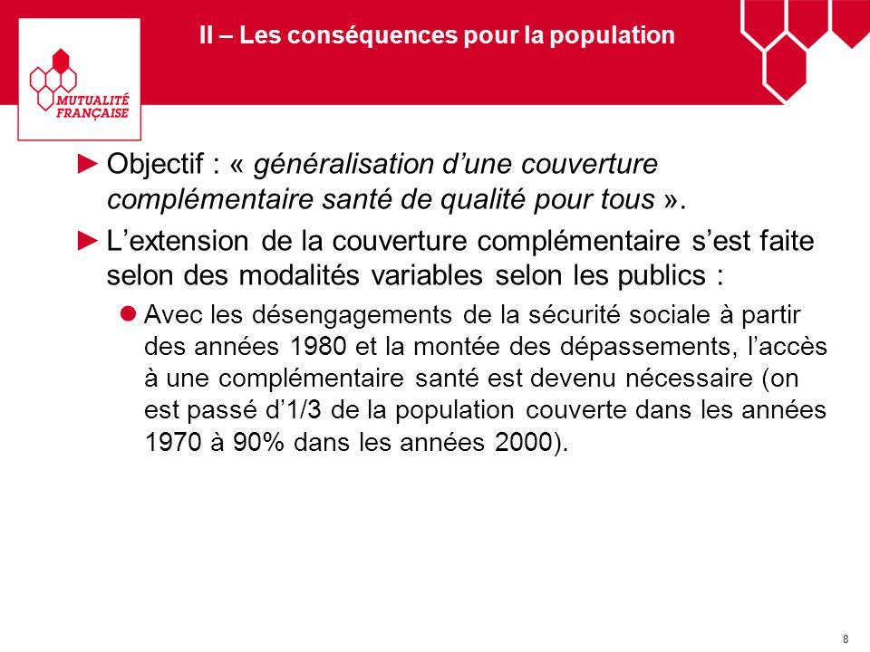 9 II – Les conséquences pour la population Pour la majorité de la population, cette généralisation sest faite sans contrainte, soit via des contrats individuels, soit via des contrats collectifs dentreprise.