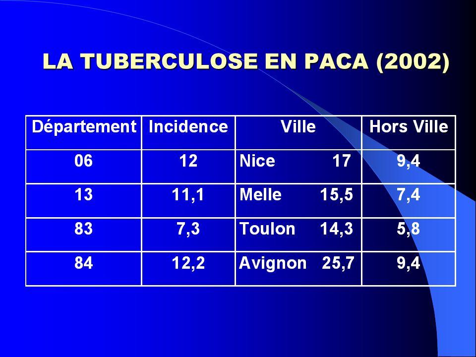 LA TUBERCULOSE DANS LES BDR 1999-2002 Incidence annuelle moyenne Nombre moyen