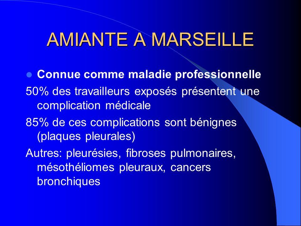 AMIANTE A MARSEILLE 25% des hommes de 60 ans ont été exposés dans leur vie professionnelle 48 000 à 56 000 décés attendus en France entre 2000 et 2050 100 000 si lon tient compte des cancers bronchiques Construction navale, chaudronnerie, …