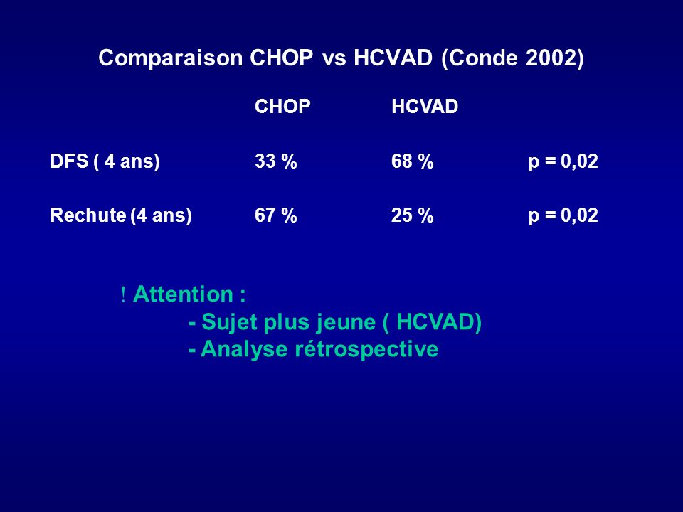 Autogreffe avec purge ex-vivo et in-vivo Purge ex- vivoPurge in vivo 1- Sélection CD34+1- CT haute dose 2- Anticorps monoclonaux anti-LB2- Rituximab 3- CT+ Rituximab Purge ex-vivo Anticorps monoclonaux anti-L B Freedman (1998) 28 M 12 % greffon PCR (-) avant auto Purge in-vivo CT à haute dose Corradini (1997) 30 M 12 % greffon PCR (-) avant auto