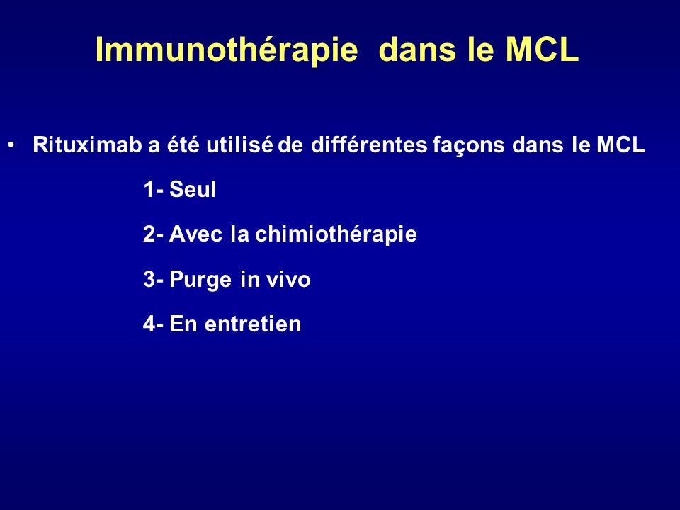 Rituximab seul NTTRGRCPFS (m) Ngyen 1999 10R x 420 %0 % Clairance Ly ++ Glielmini 1999 (SAKK) 42R x 422 %0 % Coiffier 1998 13375 vs 500 mg/m² 33 %8 % pas deffet dose Foran 2000 87R x 437 %15 % 1,2 ans MCL1 =MCL2 - 4 études ont été publiées