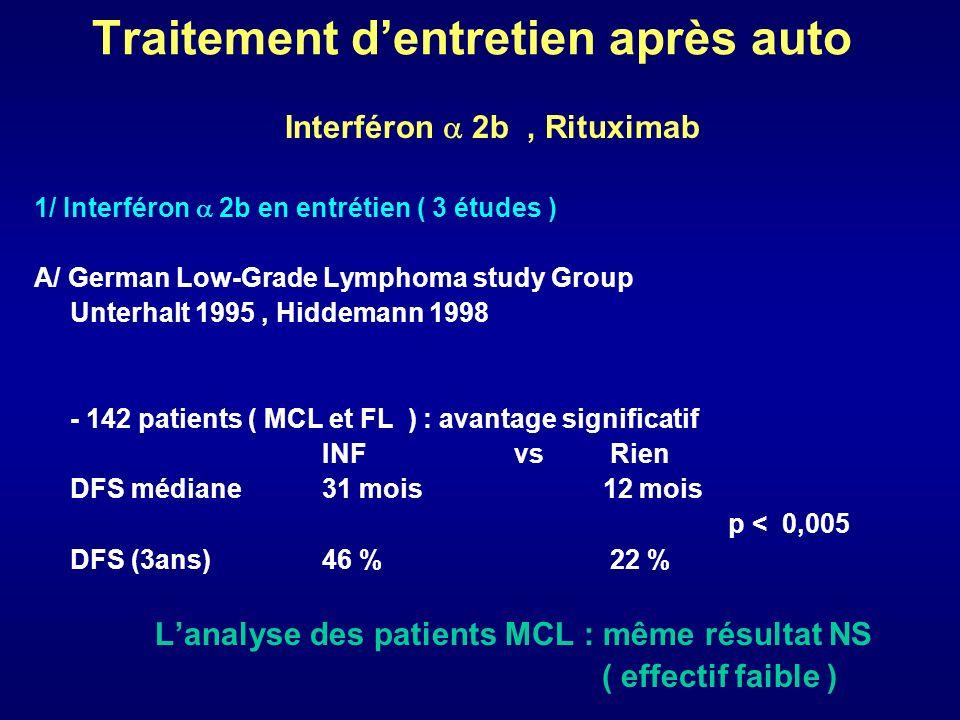 B/ EORTC lymphoma cooperative Group - Teodorovic 1995 : IFN 2b 35 patients : CVP avantage NS no IFN Médiane de la durée de réponse NR vs 15 m Médiane PFS 27m vs 15 m Médiane de survie NR vs 36 m