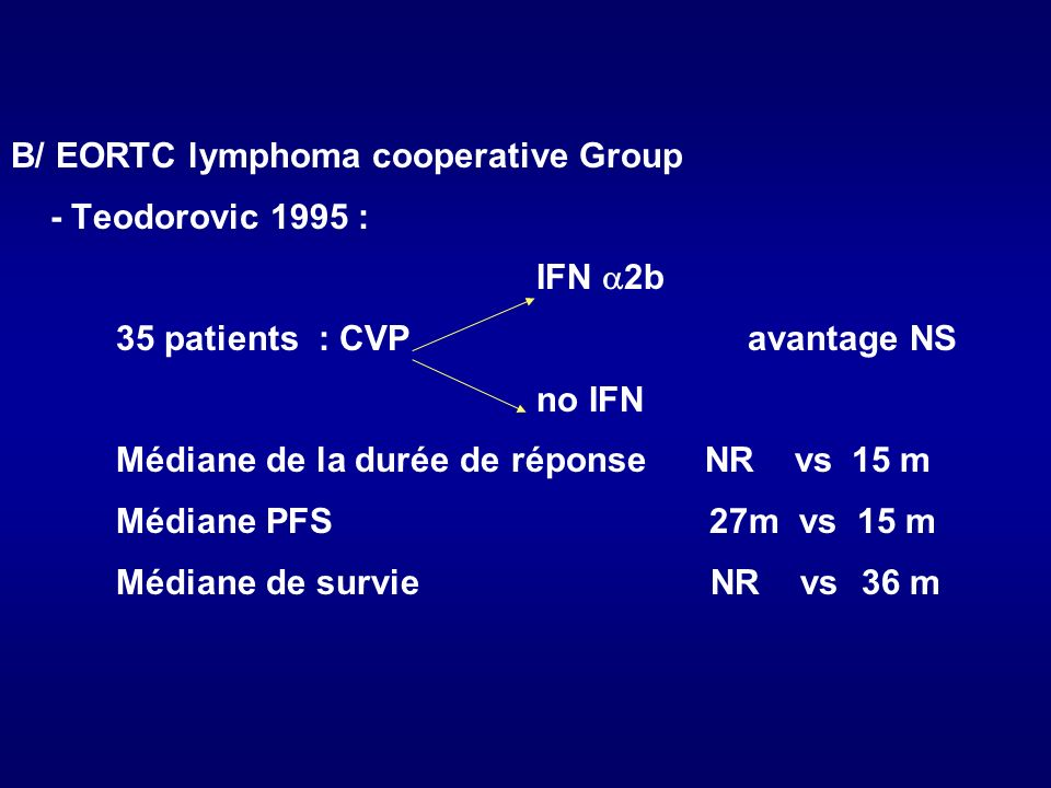 C/ Hiddemann 1996 - 400 patients de différentes institutions européennes - analyse rétrospective - avantage en entretien pour les patients répondeurs Pas assez de données claires pour recommander lINF 2b dans le traitement dentretien du MCL