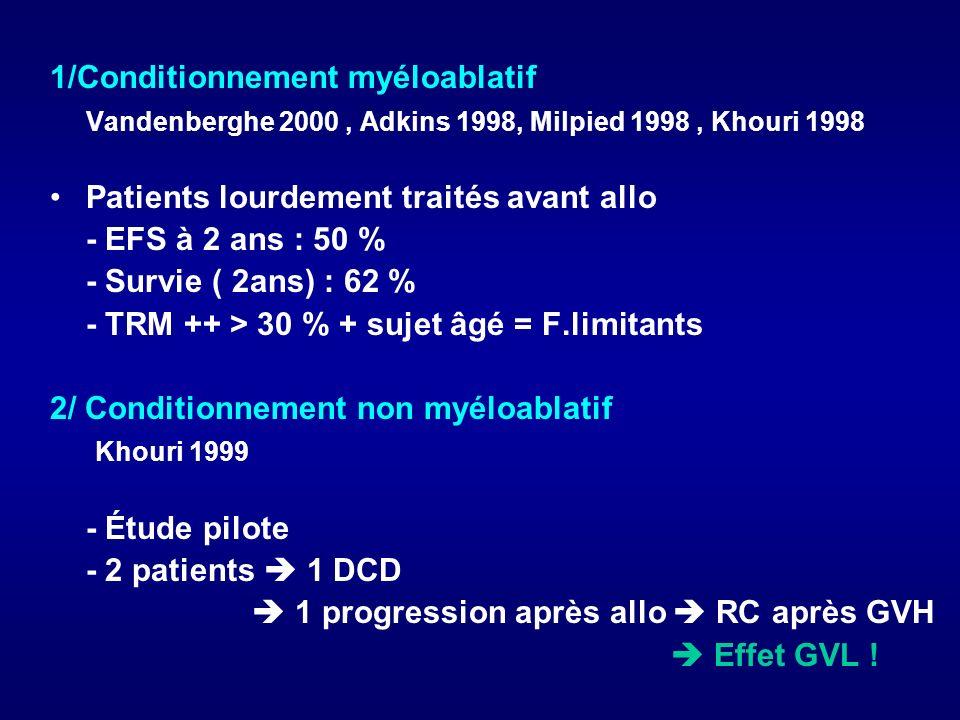 Corradini 2002 - Étude prospective italienne - 4 patients réponse moléculaire : 2 avec GVHa/c Effet GVL Khouri 2002 : - Large étude prospective - 15 lourdement traités ( médiane : 3 ) : 14/15 : RC - Suivi médian de 14 mois : 93 % vivants + 87 % RC - Réponse moléculaire :.