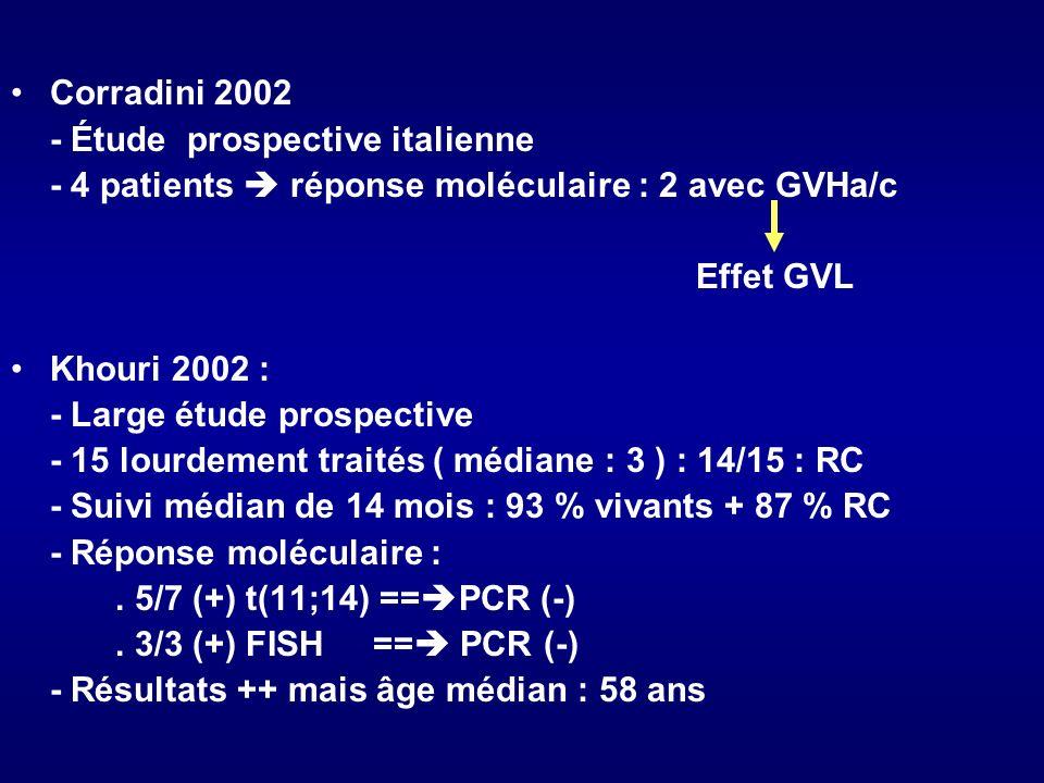 Robinson 2002 - Étude rétrospective du EBMTR - 22 patients ; âge médian = 52 ans - Résultats décourageants : PFS (2ans) : 0 % SG (2ans ) : 12,5 % TRM : 13,5 % ( avec le T) T.