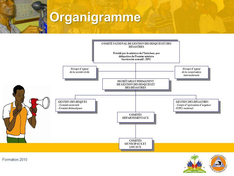 Haïti, septembre 2008 Formation 2010 CNGRD Présidé par le Ministre du MICT, par délégation du Premier Ministre ; Constitué des Ministres de la Santé, des TPTC, de lAgriculture, des Affaires sociales, de lEnvironnement, de la Justice et du Président de la CRH ; Responsable des grandes orientations, des décisions, de la mise en place, de l application et du suivi du Plan national de gestion des risques et des désastres.