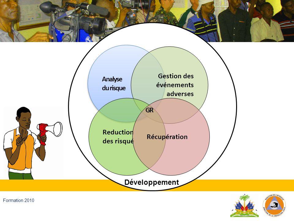 Haïti, septembre 2008 Formation 2010 Analyse des risques (GR) 1.