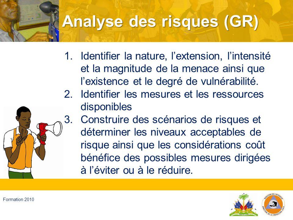 Haïti, septembre 2008 Formation 2010 Analyse des risques (GR) 4.