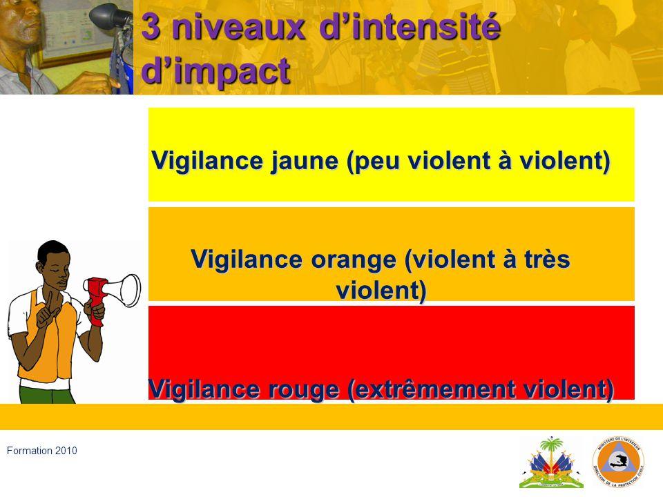Haïti, septembre 2008 Formation 2010 5 Phases dintervention durgence multisectorielle 1 re phase : Préalerte 1 ; 2 e phase : Préalerte 2 ; 3 e phase : Alerte 1 ; 4 e phase : Alerte 2 ; 5 e phase : Phase de secours