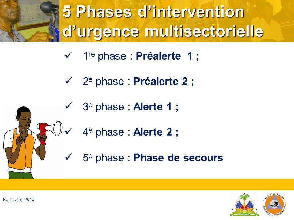 Haïti, septembre 2008 Formation 2010 1re phase : préalerte 1 Déclenchement de cette phase si possible 72h dès que le phénomène risque de concerner Haïti.