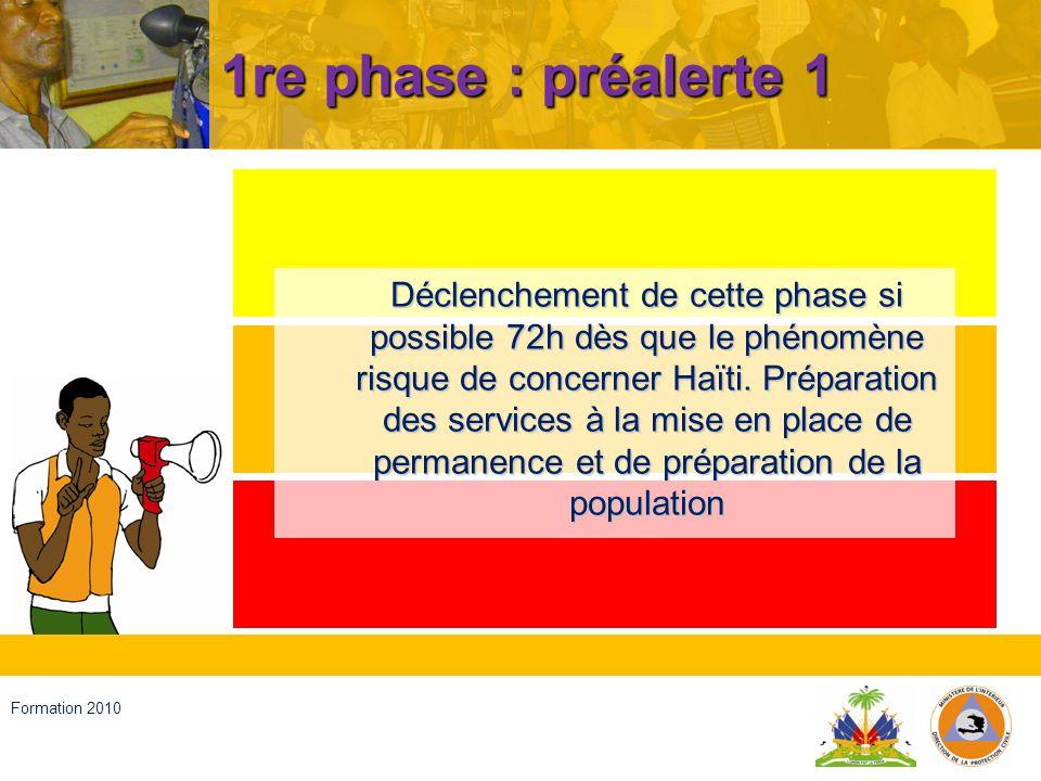 Haïti, septembre 2008 Formation 2010 2e phase : préalerte 2 36 à 48 h si possible avant le passage du phénomène.