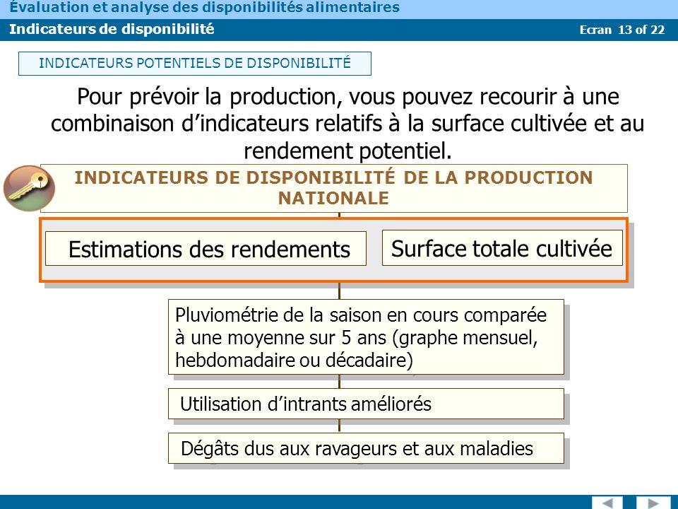 Ecran 14 of 22 Évaluation et analyse des disponibilités alimentaires Indicateurs de disponibilité INDICATEURS DE DISPONIBILITÉ SUR LES MARCHÉS Les marchés contribuent à la disponibilité.