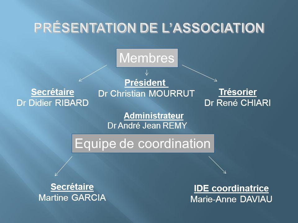 35 gastroentérologues libéraux et hospitaliers du Languedoc-Roussillon.