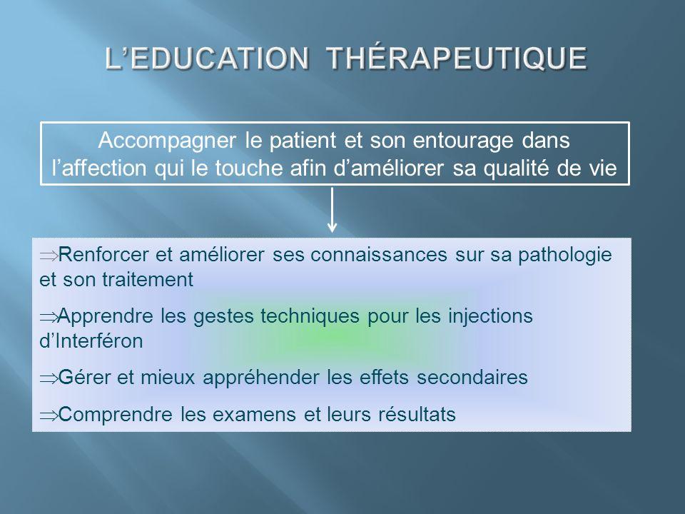 Promotion de lassociation auprès des Hépato- gastroentérologues du Languedoc-Roussillon Formation des infirmiers libéraux en éducation thérapeutique, maladie, traitement Coordination entre les différents acteurs par une IDE coordinatrice