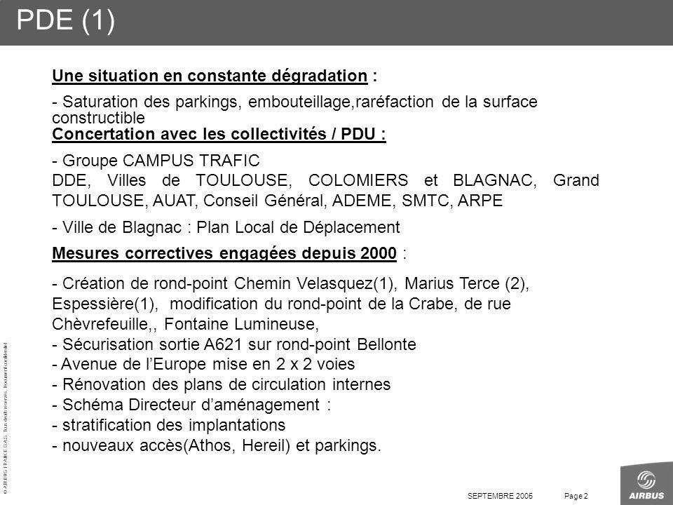 © AIRBUS FRANCE S.A.S.Tous droits réservés. Document confidentiel.