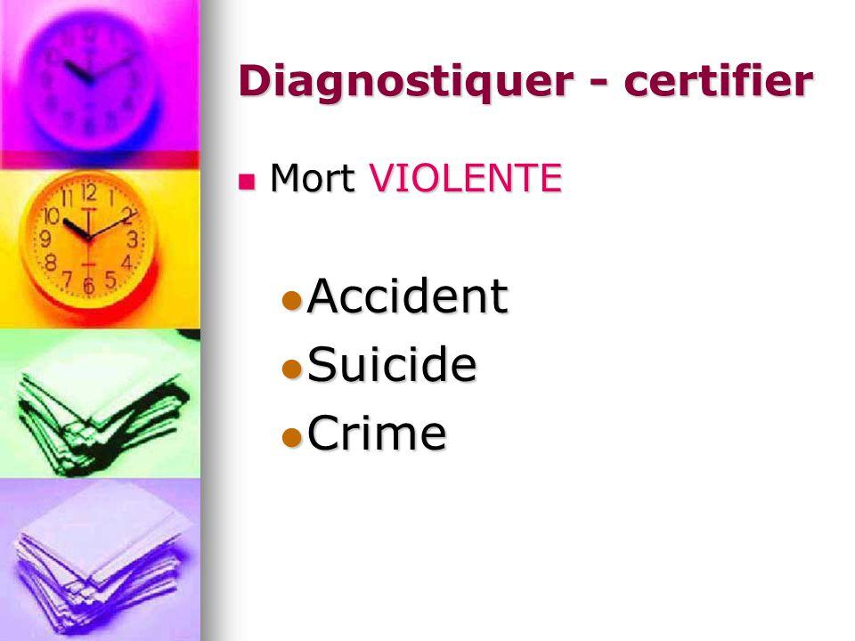 Diagnostiquer - certifier ACCIDENT ACCIDENT AVP AVP Constat de blessures Constat de blessures Réquisition Réquisition Prélèvements Prélèvements Certificat de décès Certificat de décès AUTRES ACCIDENTS AUTRES ACCIDENTS Diagnostic d'exclusion Diagnostic d'exclusion Ne pas hésiter à cocher OML Ne pas hésiter à cocher OML