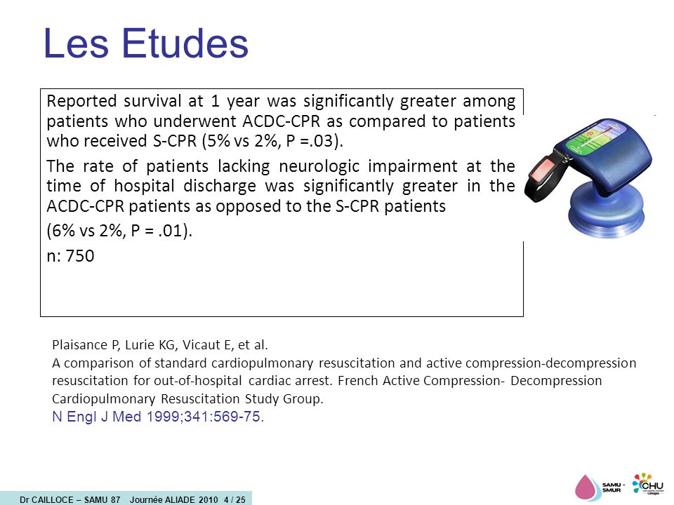 Dr CAILLOCE – SAMU 87 Journée ALIADE 2010 5 / 25 Les Etudes The authors found no significant difference in the survival rates between the 2 groups: S-CPR (12%) vs ACDC-CPR (13%).