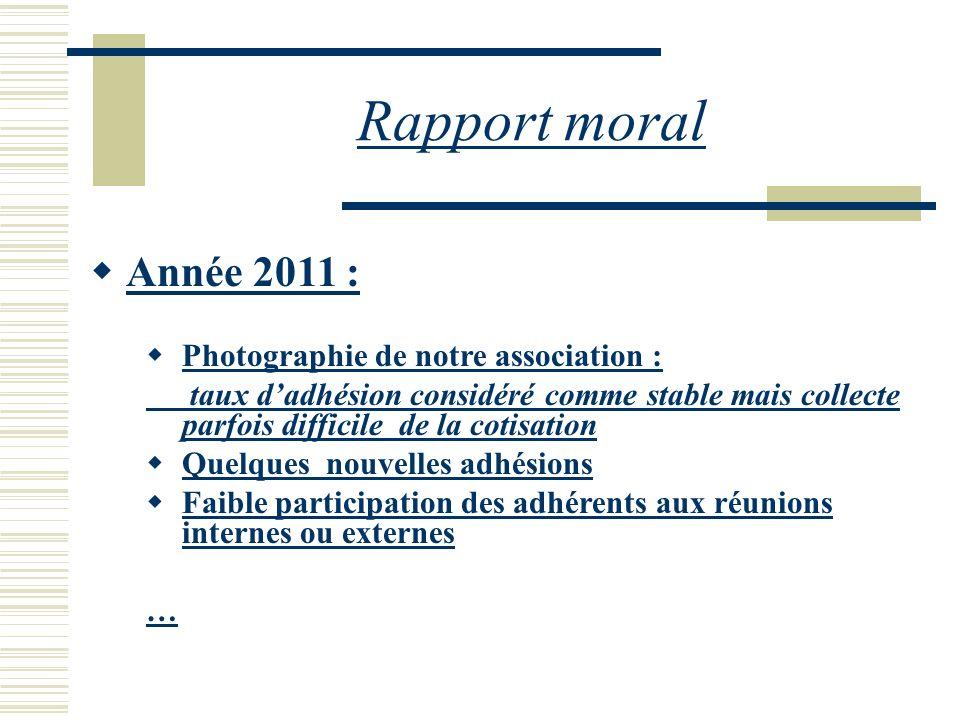Rapport moral (suite) Principales actions 2011 dans les domaines: Des travaux de rénovation du remblai Des animations De la communication De la FACSO