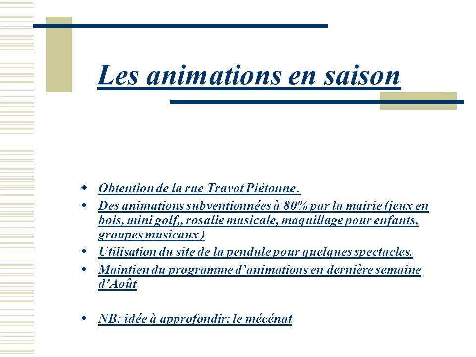 Action commerciale Création et développement du site shopping aux Sables avec la participation active de lOT :
