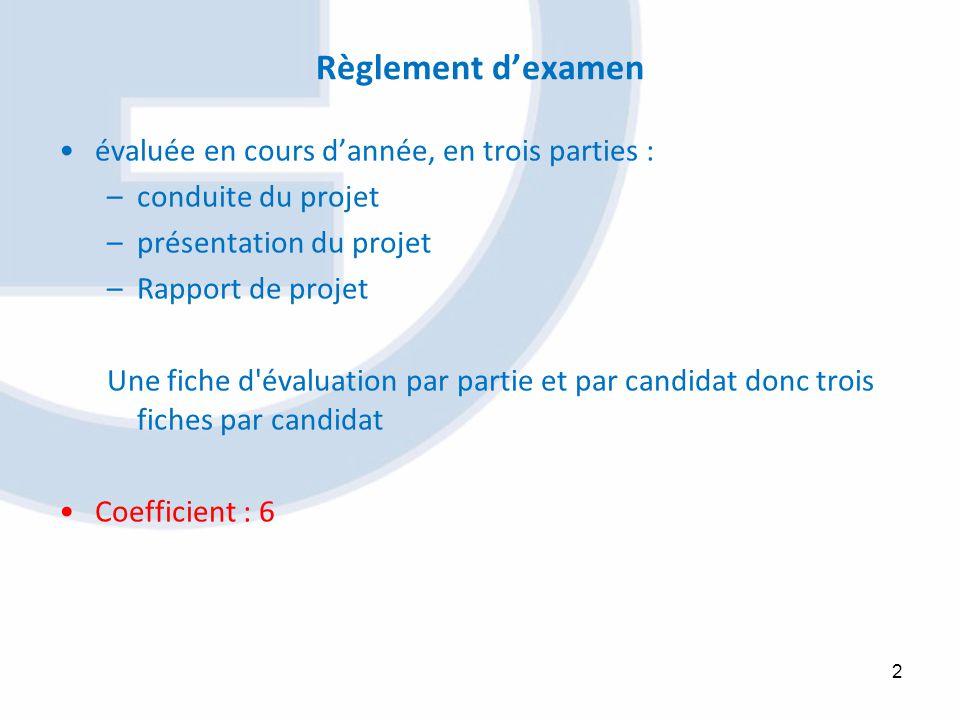 La conduite de projet Début Mai Objet dune fiche individuelle dévaluation (annexe 1) Note : - sur 10 points - attribuée par les professeurs qui ont suivi le déroulement du projet au cours de l année.