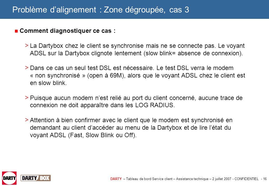 DARTY – Tableau de bord Service client – Assistance technique – 2 juillet 2007 - CONFIDENTIEL - 17 Problème d'alignement : Zone dégroupée, cas 4 4éme cas : La ligne Dartybox est reliée sur le DSLAM d'un autre fournisseur d'accès Internet, dans le NRA.