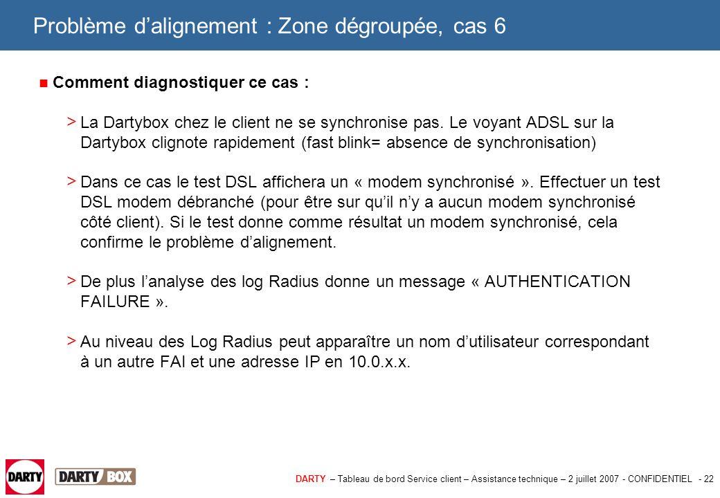 DARTY – Tableau de bord Service client – Assistance technique – 2 juillet 2007 - CONFIDENTIEL - 23 Problème d'alignement Définition Alignement Analogique  Problème d'alignement : Zone dégroupée > Cas 1 > Cas 2 > Cas 3 > Cas 4 > Cas 5 > Cas 6  Problème d'alignement : Option 5 > Cas 1 > Cas 2 > Cas 3