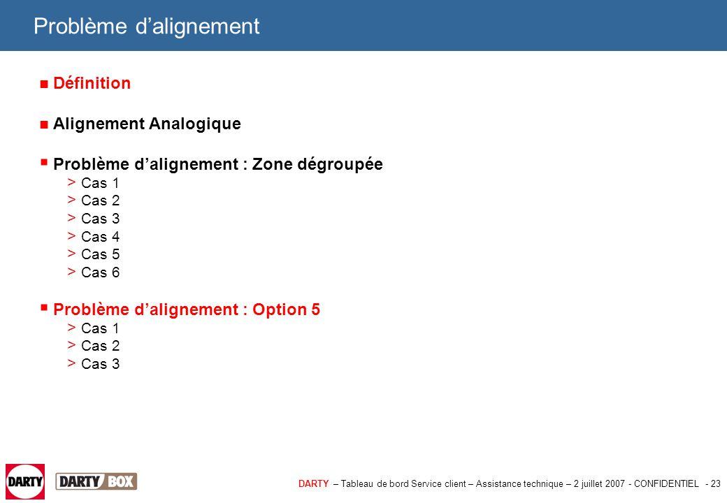 DARTY – Tableau de bord Service client – Assistance technique – 2 juillet 2007 - CONFIDENTIEL - 24 Problème d'alignement Problème d'alignement : Option 5