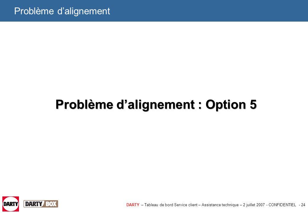 DARTY – Tableau de bord Service client – Assistance technique – 2 juillet 2007 - CONFIDENTIEL - 25 Problèmes d'alignement Option 5 Pour un client en Zone non dégroupée (option 5) le test DSL n'est pas disponible.
