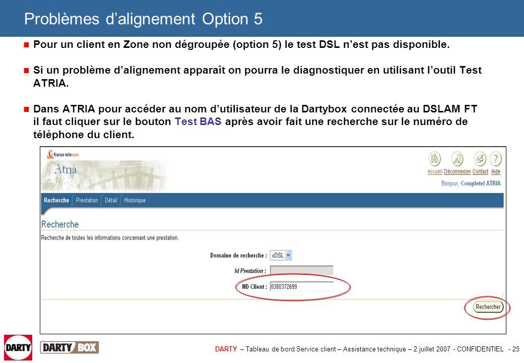 DARTY – Tableau de bord Service client – Assistance technique – 2 juillet 2007 - CONFIDENTIEL - 26 Problèmes d'alignement Option 5