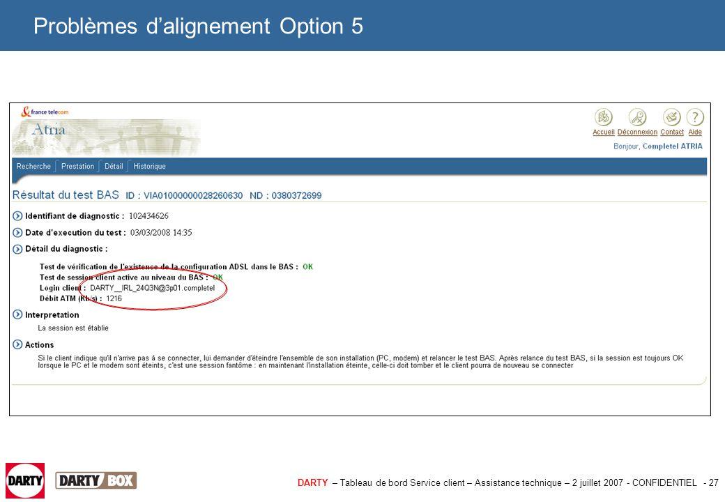 DARTY – Tableau de bord Service client – Assistance technique – 2 juillet 2007 - CONFIDENTIEL - 28 Problèmes d'alignement Option 5, cas 1 1er cas : La ligne Dartybox n'est pas reliée au bon port sur le DSLAM FT.