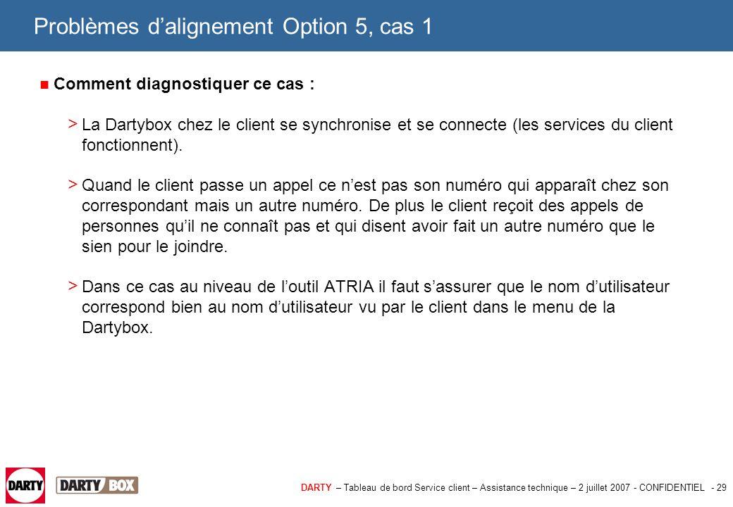 DARTY – Tableau de bord Service client – Assistance technique – 2 juillet 2007 - CONFIDENTIEL - 30 Problèmes d'alignement Option 5, cas 2 2éme cas : La ligne du client n'est pas reliée au bon port sur le DSLAM FT.