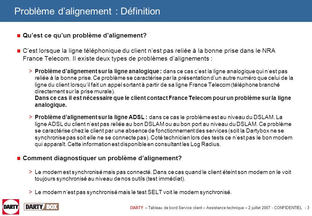 DARTY – Tableau de bord Service client – Assistance technique – 2 juillet 2007 - CONFIDENTIEL - 4 Problème d'alignement Définition Alignement Analogique  Problème d'alignement : Zone dégroupée > Cas 1 > Cas 2 > Cas 3 > Cas 4 > Cas 5 > Cas 6  Problème d'alignement : Option 5 > Cas 1 > Cas 2 > Cas 3