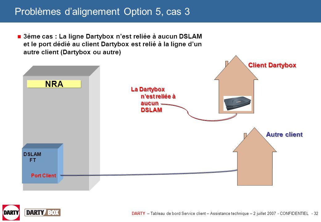 DARTY – Tableau de bord Service client – Assistance technique – 2 juillet 2007 - CONFIDENTIEL - 33 Problèmes d'alignement Option 5, cas 3 Comment diagnostiquer ce cas : > La Dartybox chez le client ne se synchronise pas.