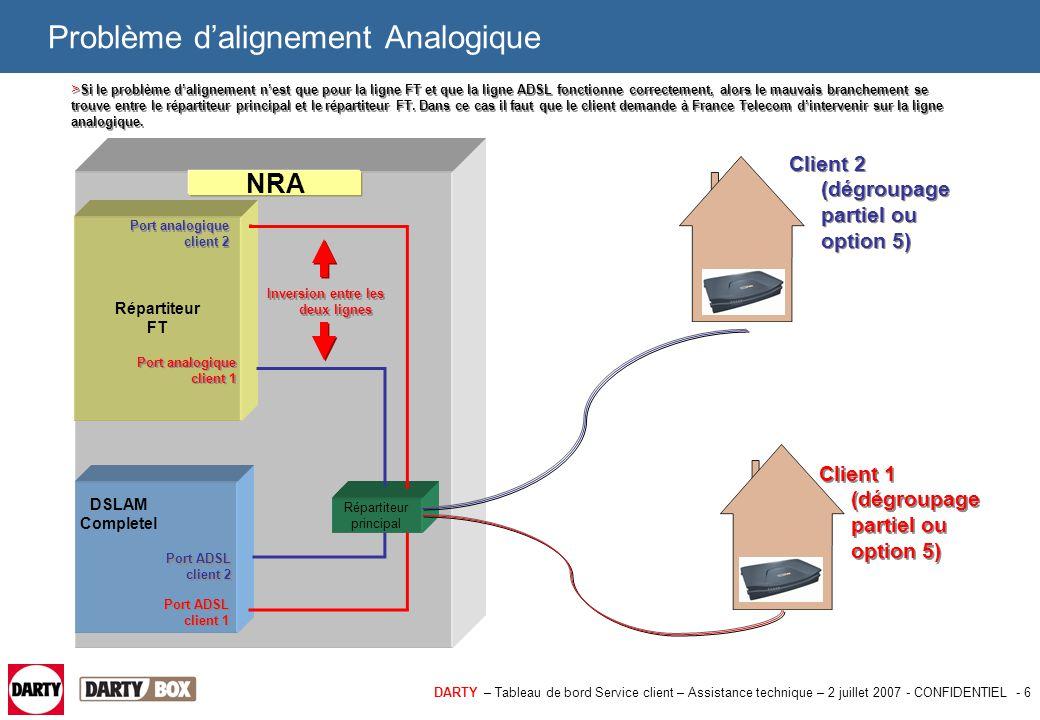 DARTY – Tableau de bord Service client – Assistance technique – 2 juillet 2007 - CONFIDENTIEL - 7 Problème d'alignement : Sommaire Définition Alignement Analogique  Problème d'alignement : Zone dégroupée > Cas 1 > Cas 2 > Cas 3 > Cas 4 > Cas 5 > Cas 6  Problème d'alignement : Option 5 > Cas 1 > Cas 2 > Cas 3
