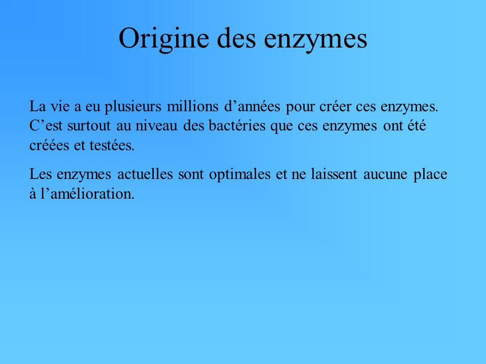 Les nucléases Ce sont des enzymes spécialisées dans la dégradation des acides nucléiques et ce sont ces enzymes qui ont permit à la science d'effectuer des découpages non aléatoire de génome in vitro.