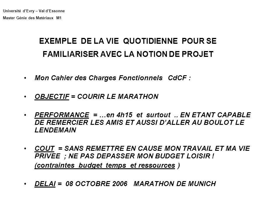 CARTE HEURISTIQUE dUN PROJET PERSONNEL marathon Pourquoi .