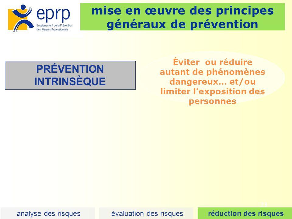 24 mise en œuvre des principes généraux de prévention PRÉVENTION INTRINSÈQUE Protéger les personnes des phénomènes dangereux PROTECTION COLLECTIVE analyse des risques évaluation des risques réduction des risques