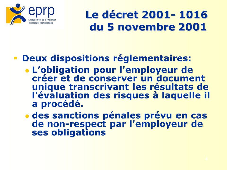 5 Le décret 2001- 1016 du 5 novembre 2001 Forme du document unique au choix de lemployeur Support numérique Support écrit Absence de modèle officiel
