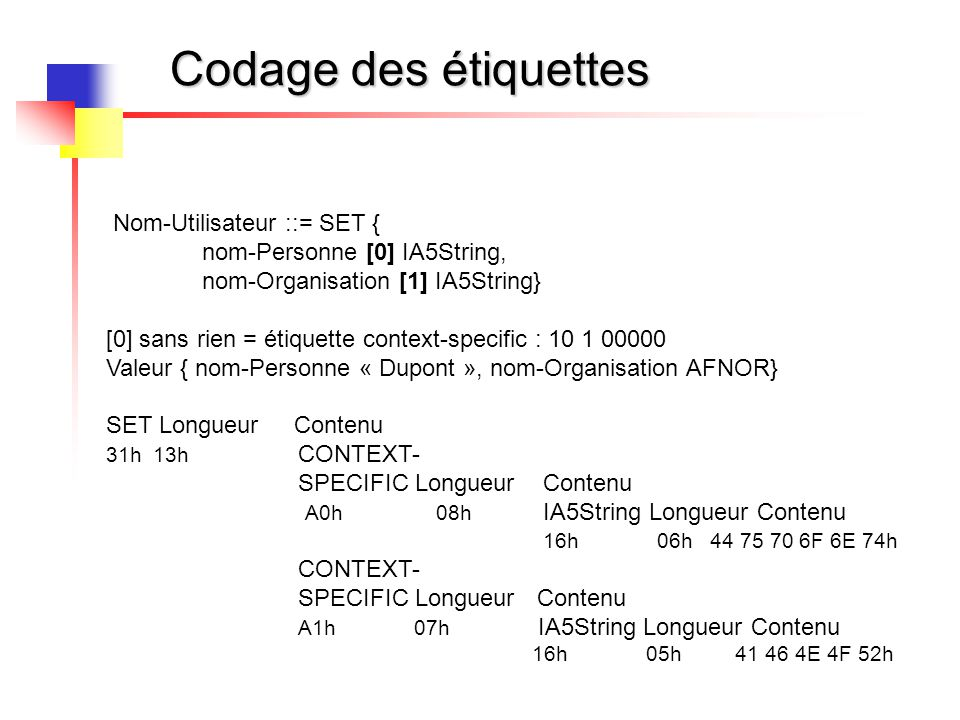 IMPLICIT  Codage sans le type de base Valeur 10 de type [PRIVATE 2] IMPLICIT INTEGER PRIVATE 2 = 11 0 00010 PRIVATE 2 Longueur Contenu C2h 01h 0Ah