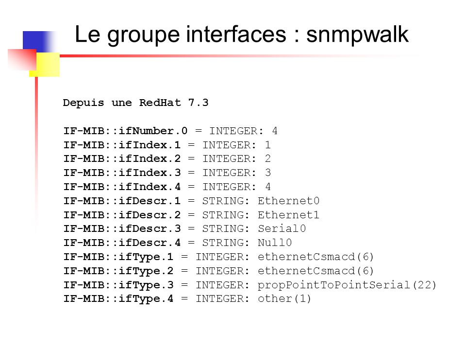Le groupe interfaces : snmpwalk Depuis une Debian Woody interfaces.ifNumber.0 = 4 interfaces.ifTable.ifEntry.ifIndex.1 = 1 interfaces.ifTable.ifEntry.ifIndex.2 = 2 interfaces.ifTable.ifEntry.ifIndex.3 = 3 interfaces.ifTable.ifEntry.ifIndex.4 = 4 interfaces.ifTable.ifEntry.ifDescr.1 = Ethernet0 interfaces.ifTable.ifEntry.ifDescr.2 = Ethernet1 interfaces.ifTable.ifEntry.ifDescr.3 = Serial0 interfaces.ifTable.ifEntry.ifDescr.4 = Null0 interfaces.ifTable.ifEntry.ifType.1 = ethernetCsmacd(6) interfaces.ifTable.ifEntry.ifType.2 = ethernetCsmacd(6) interfaces.ifTable.ifEntry.ifType.3 = propPointToPointSerial(22) interfaces.ifTable.ifEntry.ifType.4 = other(1)