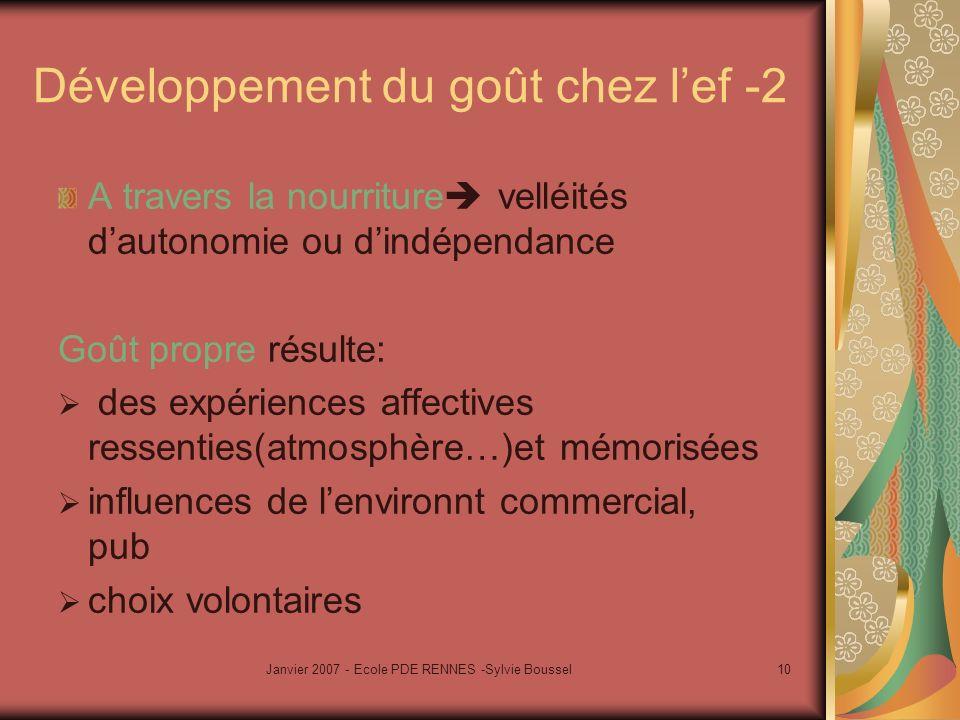 Janvier 2007 - Ecole PDE RENNES -Sylvie Boussel11