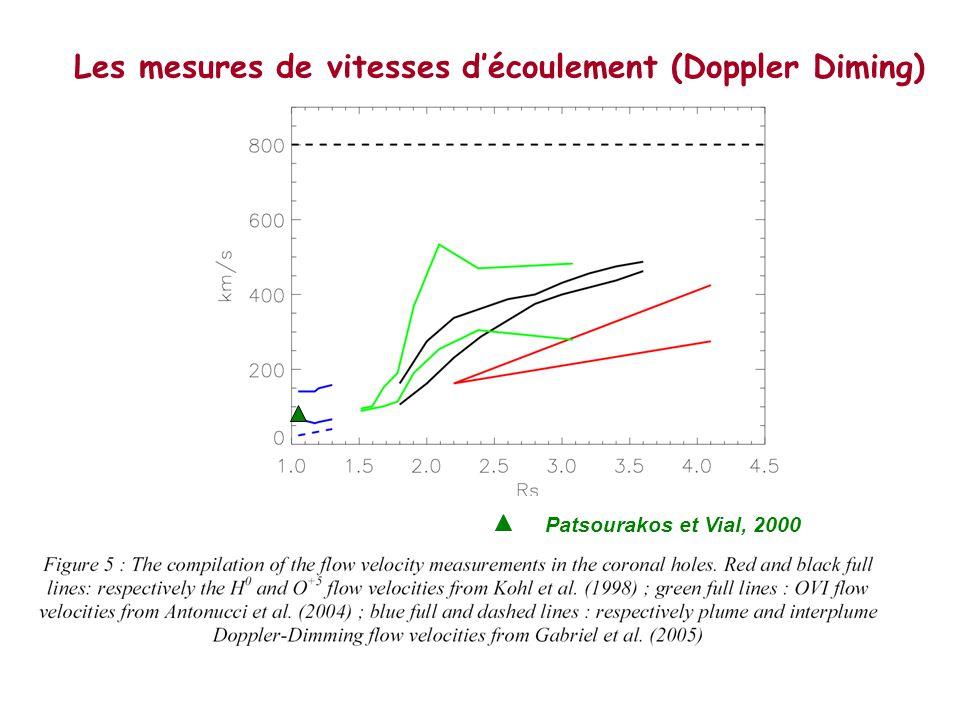 Mesures IPS Graal et al., 1996