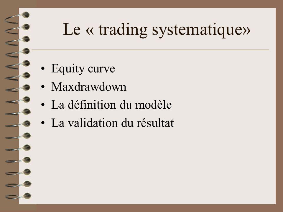Equity Curve Cest la courbe dévolution de votre portefeuille: Les Titres + Les liquidités