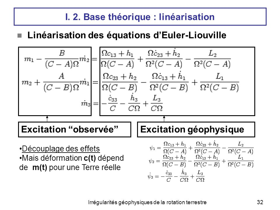 Irrégularités géophysiques de la rotation terrestre33 I.